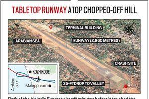 Ấn Độ tiến hành điều tra vụ tai nạn máy bay tại bang Kerala