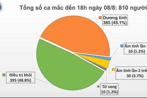 Thông tin truy vết 15 ca mắc Covid-19 tại Đà Nẵng