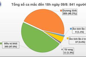 29 ca mắc mới COVID-19 liên quan đến Đà Nẵng