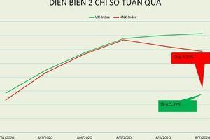 Nhà đầu tư đứng ngoài nhìn trụ kéo VN-Index tăng 5,39%
