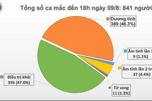 Chiều 9/8, Việt Nam ghi nhận thêm 29 ca mắc COVID-19