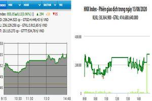 Sắc xanh nhóm VN30, VN-Index vượt mốc 855 điểm