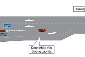Một số vấn đề về thiết kế đoạn nhập vào đường cao tốc