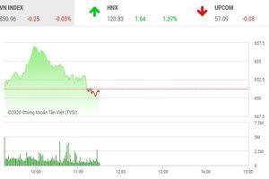 Giao dịch chứng khoán sáng 20/8: VN-Index lạc lối, ACB và SHB thay nhau tung hứng HNX-Index