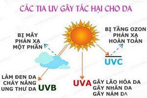 Coi chừng tia UV tàn phá làn da, gây ung thư da