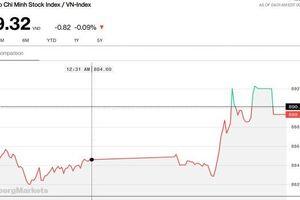 Chứng khoán 9/9: Sắc xanh lật ngược tình thế, VN-Index giảm không đáng kể