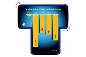 LG bất ngờ 'nhá hàng' smartphone có màn hình kéo dài