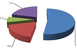 Xuất khẩu 24 triệu tấn xi măng, Trung Quốc chiếm hơn nửa