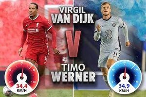 Werner và Van Dijk: Tốc độ chính là chìa khóa
