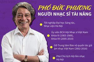 Việt Nam có 942 người được chữa khỏi COVID-19; bắt tạm giam Giám đốc Công ty CP đầu tư trang thiết bị y tế Hà Tĩnh