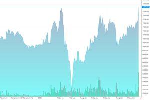 Cổ phiếu STB bùng nổ trong phiên 22/9 nhờ ông chủ Thaco 'nhập cuộc'?