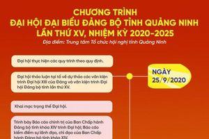 Chương trình Đại hội Đại biểu Đảng bộ tỉnh Quảng Ninh lần thứ XV, nhiệm kỳ 2020-2025