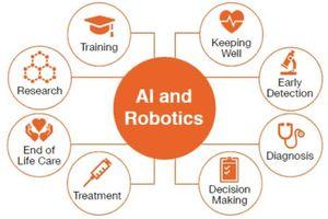 Trí tuệ nhân tạo và robot có thể thay thế con người trong chăm sóc sức khỏe