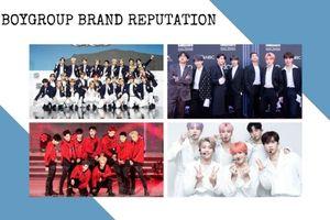 BXH thương hiệu boygroup Kpop tháng 10/2020: NCT soán ngôi EXO, BTS và Seventeen bảo toàn vị trí