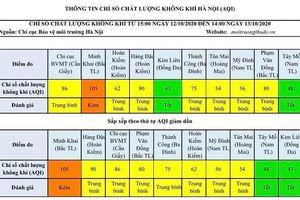 Chất lượng không khí Hà Nội ngày 13/10: 1 khu vực ở mức kém