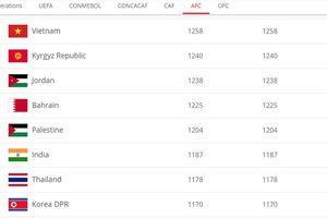 Việt Nam duy trì thứ hạng trên bảng xếp hạng FIFA