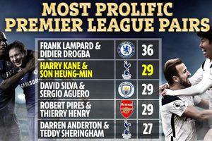 Kane–Son sắp phá kỷ lục cặp 'song sát' đáng sợ nhất lịch sử Ngoại hạng Anh