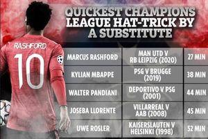 Top 5 hat-trick nhanh nhất lịch sử Champions League