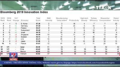 Việt Nam vào top 60 nền kinh tế sáng tạo nhất thế giới
