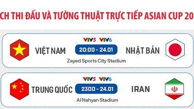 Xem trực tiếp ĐT Việt Nam vs ĐT Nhật Bản ở tứ kết Asian Cup 2019