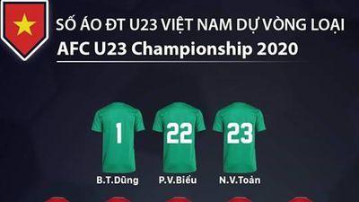HLV Park Hang Seo 'chốt' số áo các tuyển thủ U23 Việt Nam dự vòng loại U23 Châu Á