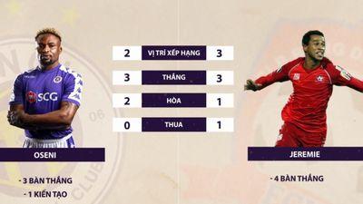 Hà Nội FC - Hải Phòng: Chủ nhà không 'hiếu khách'