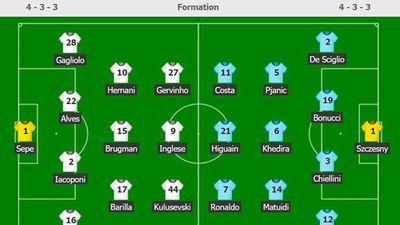 Parma 0-1 Juventus: Ronaldo bị tước bàn thắng