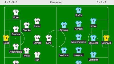 Tottenham vs Newcastle: Son Heung-min trở lại