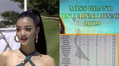 Thực hư chuyện Kiều Loan được chấm điểm 10 tuyệt đối, dẫn đầu phần thi bikini tại Miss Grand 2019