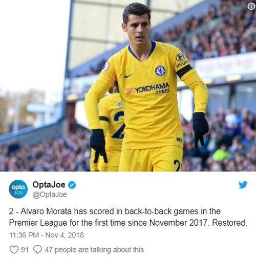 Morata lập cú đúp, Chelsea duy trì mạch bất bại tại Premier League