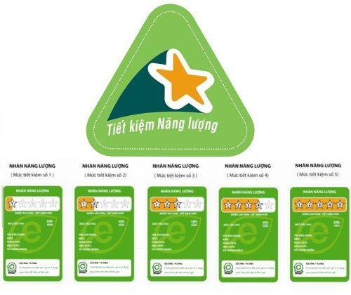 Hướng dẫn về kinh phí thực hiện lộ trình dán nhãn năng lượng