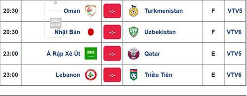 Lịch thi đấu Asian Cup 2019 hôm nay 17/1: Việt Nam hồi hộp chờ kết quả