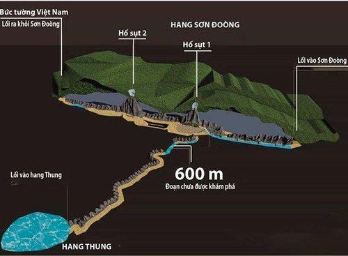Nhóm chuyên gia Anh sẽ thám hiểm sông ngầm bí ẩn bên trong Sơn Đoòng