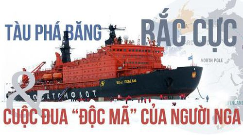 Tàu phá băng, Bắc Cực và cuộc đua 'độc mã' của người Nga