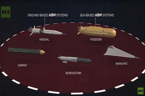 ICBM RS-28 Sarmat không thể sánh bằng tên lửa Satan từ thời Liên Xô