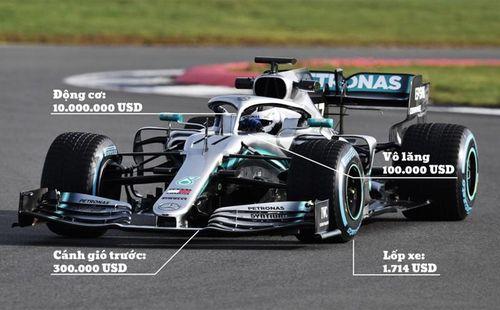 'Tháo tung' những xe F1 đắt nhất hành tinh