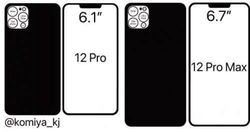 Hé lộ thông tin mới nhất về bản thiết kế cuối cùng của Iphone 12