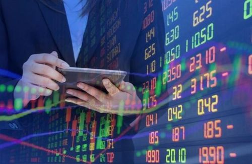 4 mã cổ phiếu được kỳ vọng nhất ở phiên giao dịch 13/10