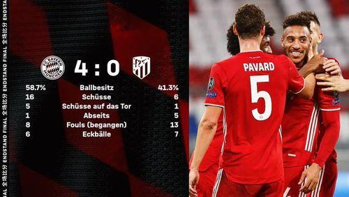 Bayern Munich ra oai 'hủy diệt' Atletico, Real Madrid thua sốc