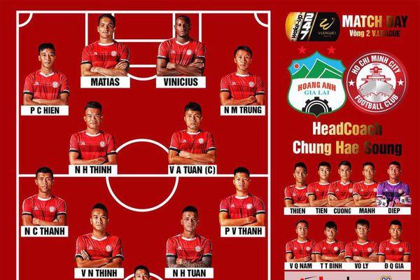 CLB TP HCM 'phiên bản Hữu Thắng' ở V.League 2019