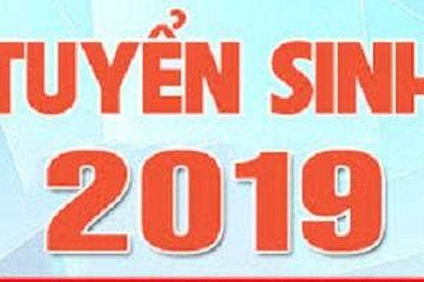 Trường Trung cấp Việt - Hàn Phú Quốc: Thông báo Tuyển sinh năm 2019