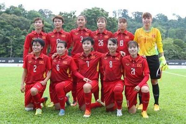 Đội tuyển bóng đá nữ Việt Nam vượt qua vòng loại thứ 2 Olympic Tokyo 2020