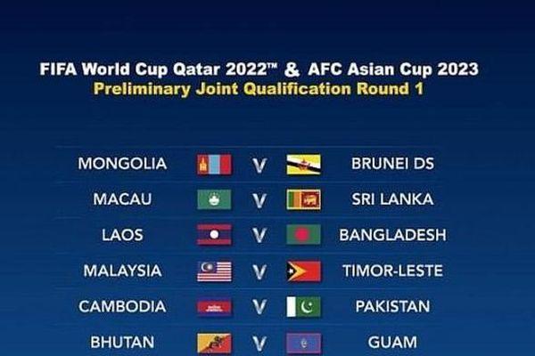 Bốc thăm vòng loại thứ nhất World Cup 2022
