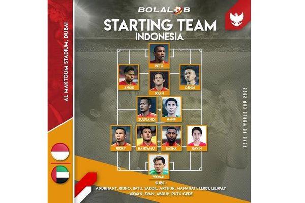 Sơ đồ chiến thuật 4-2-3-1 và 'phiên bản lỗi' mang tên Indonesia