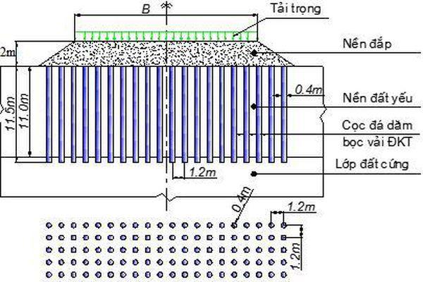 Mô phỏng số 3D nền đường đắp trên nền đất yếu gia cố