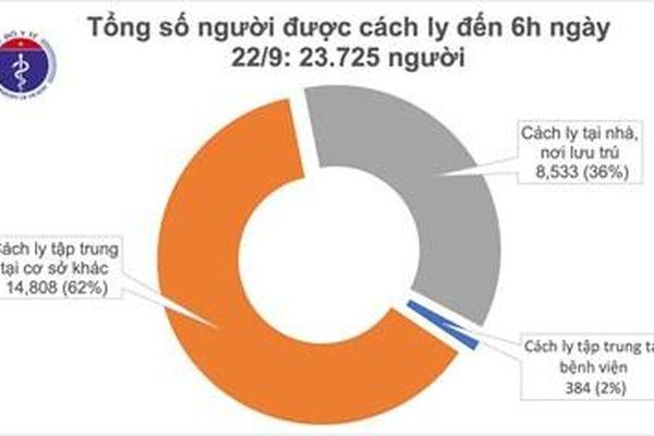 Gần 24.000 người đang cách ly chống dịch COVID-19
