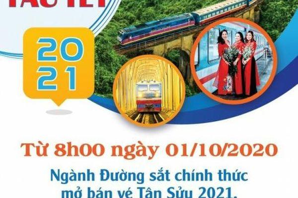 Ngày 1/10, ga Sài Gòn mở bán vé tàu Tết Tân Sửa 2021