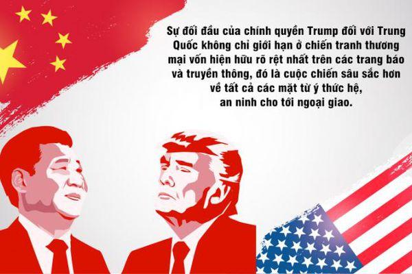 Mỹ 'đan lưới' bủa vây Trung Quốc: [Bài 3] Tấn công trực diện