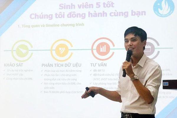'Thủ lĩnh sinh viên Thủ đô năm 2020' là sinh viên Đại học Bách khoa Hà Nội