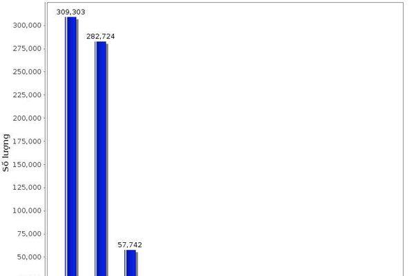 COVID-19 tại ASEAN hết 29/9: Toàn khối trên 16.500 ca tử vong, Indonesia vượt 4.000 ca mắc mới/ngày